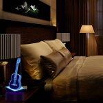 ampli guitare à lampe 15w TOP 4 image 3 produit